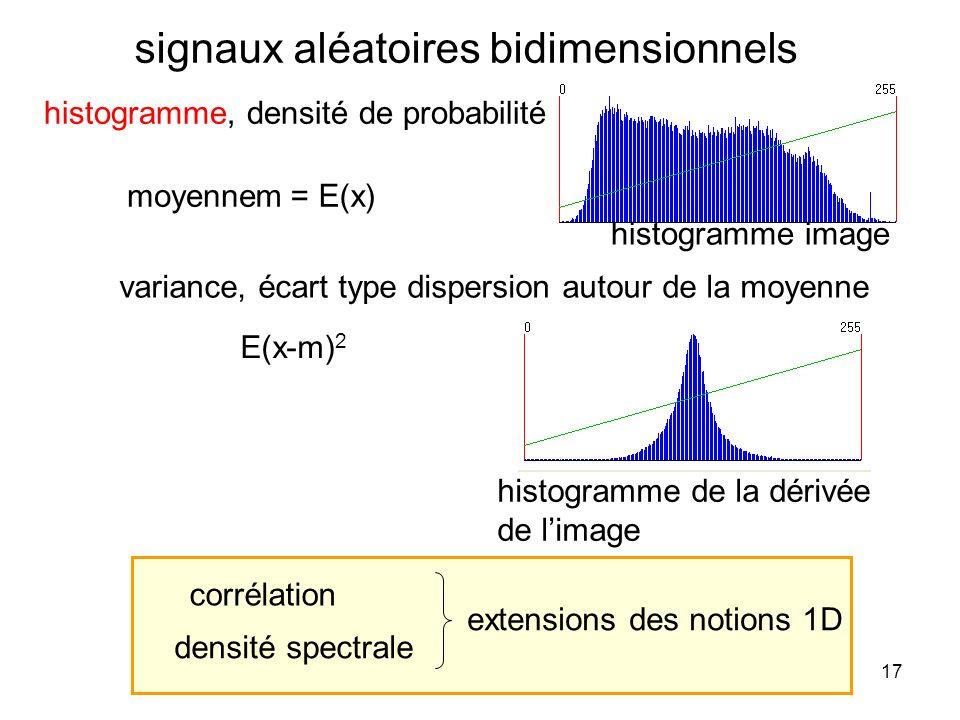 17 signaux aléatoires bidimensionnels moyenne variance, écart type dispersion autour de la moyenne corrélation densité spectrale m = E(x) E(x-m) 2 his
