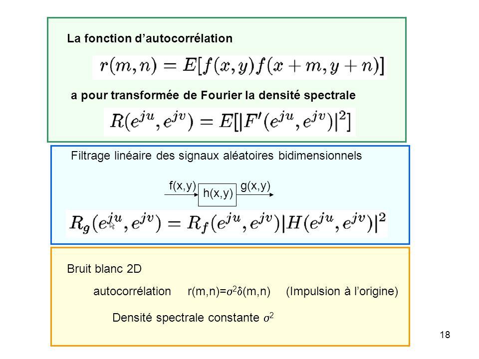 18 La fonction dautocorrélation Filtrage linéaire des signaux aléatoires bidimensionnels f(x,y) h(x,y) g(x,y) a pour transformée de Fourier la densité