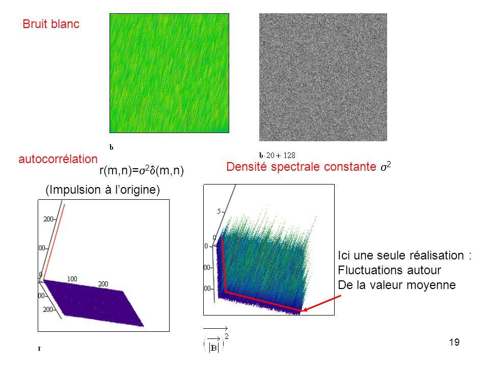19 Bruit blanc r(m,n)= 2 (m,n) (Impulsion à lorigine) Densité spectrale constante 2 autocorrélation Ici une seule réalisation : Fluctuations autour De