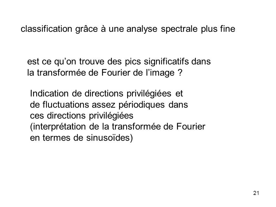 21 classification grâce à une analyse spectrale plus fine est ce quon trouve des pics significatifs dans la transformée de Fourier de limage ? Indicat