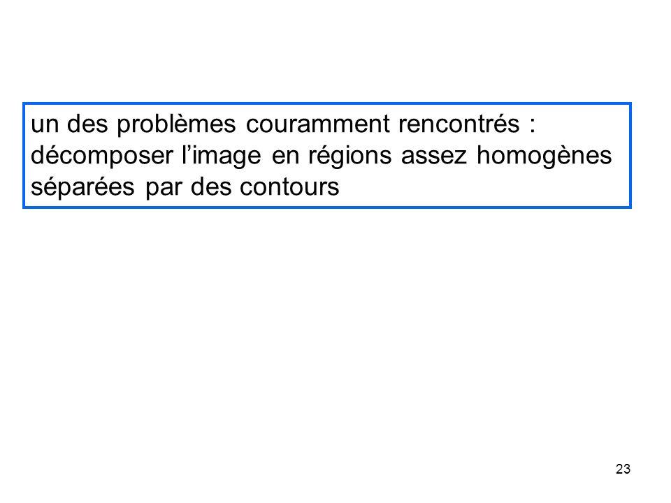 23 un des problèmes couramment rencontrés : décomposer limage en régions assez homogènes séparées par des contours