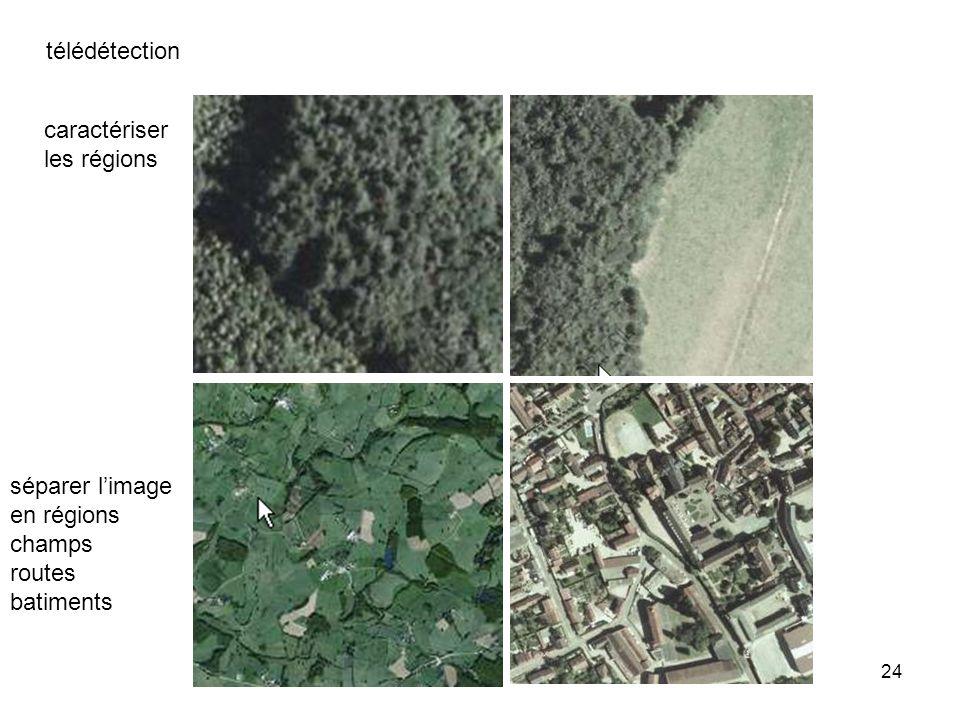 24 télédétection caractériser les régions séparer limage en régions champs routes batiments
