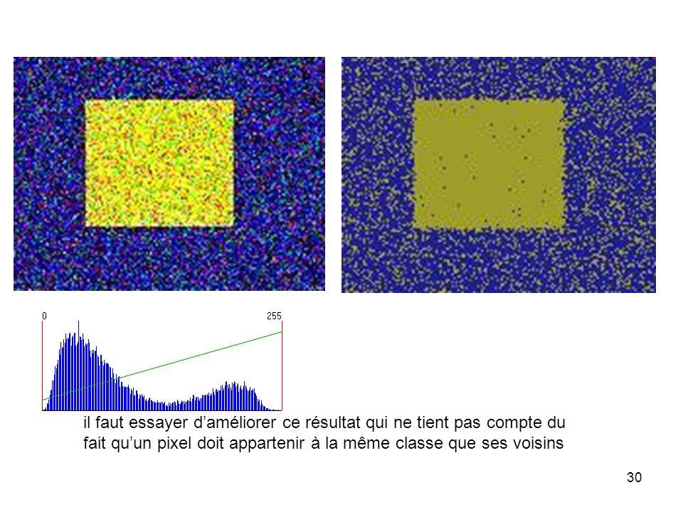 30 il faut essayer daméliorer ce résultat qui ne tient pas compte du fait quun pixel doit appartenir à la même classe que ses voisins