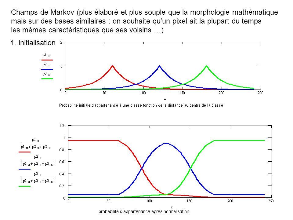 Champs de Markov (plus élaboré et plus souple que la morphologie mathématique mais sur des bases similaires : on souhaite quun pixel ait la plupart du