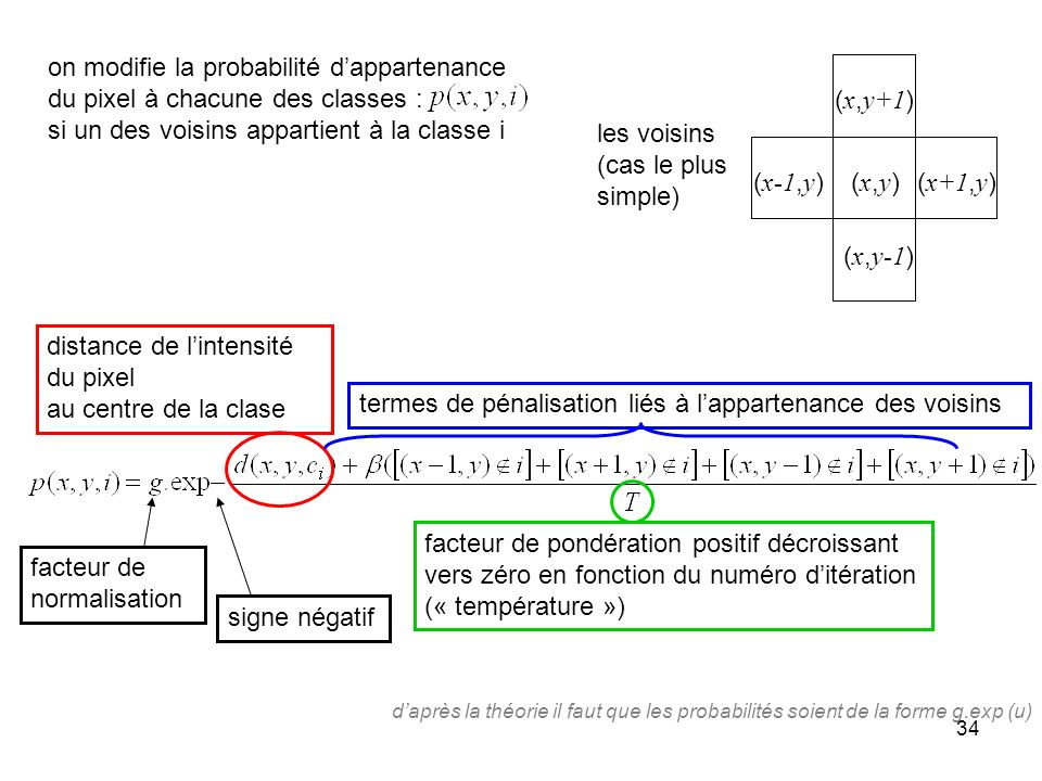 34 on modifie la probabilité dappartenance du pixel à chacune des classes : si un des voisins appartient à la classe i les voisins (cas le plus simple