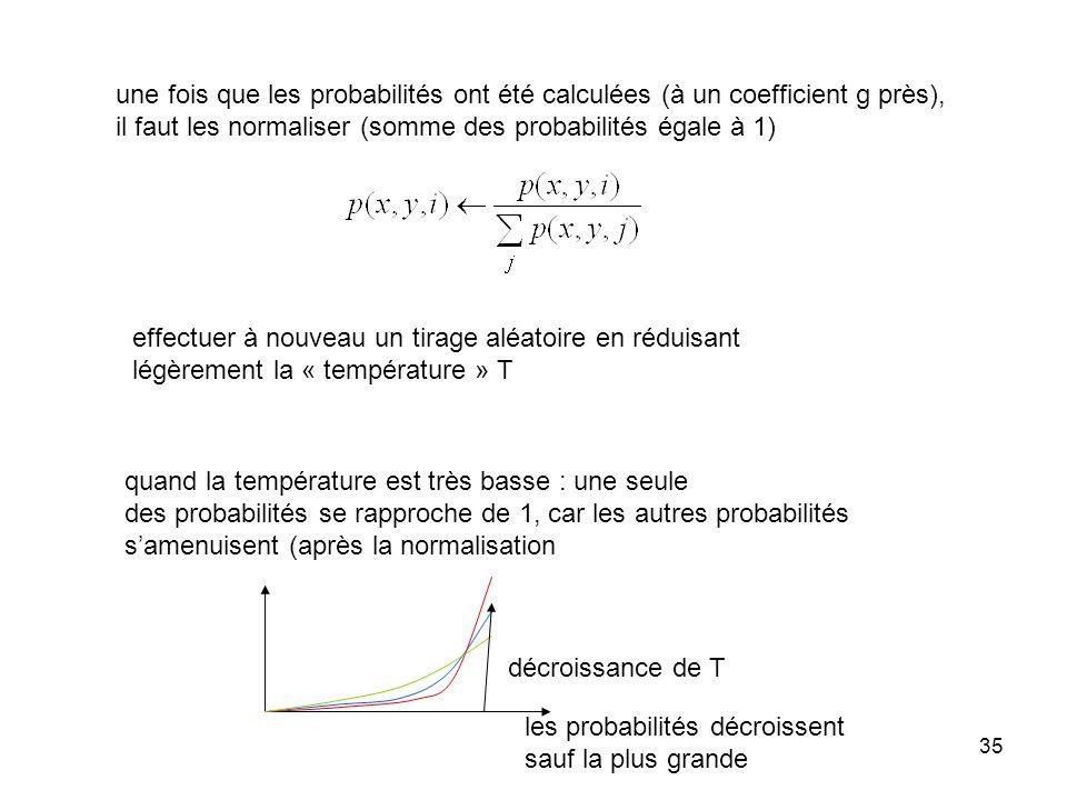 35 effectuer à nouveau un tirage aléatoire en réduisant légèrement la « température » T une fois que les probabilités ont été calculées (à un coeffici