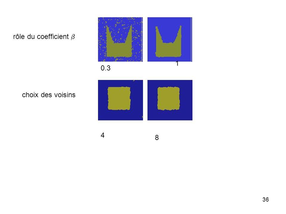 36 rôle du coefficient 0.3 1 choix des voisins 4 8