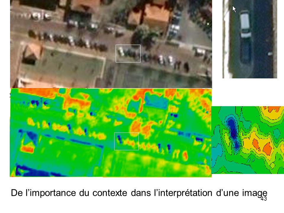 43 De limportance du contexte dans linterprétation dune image
