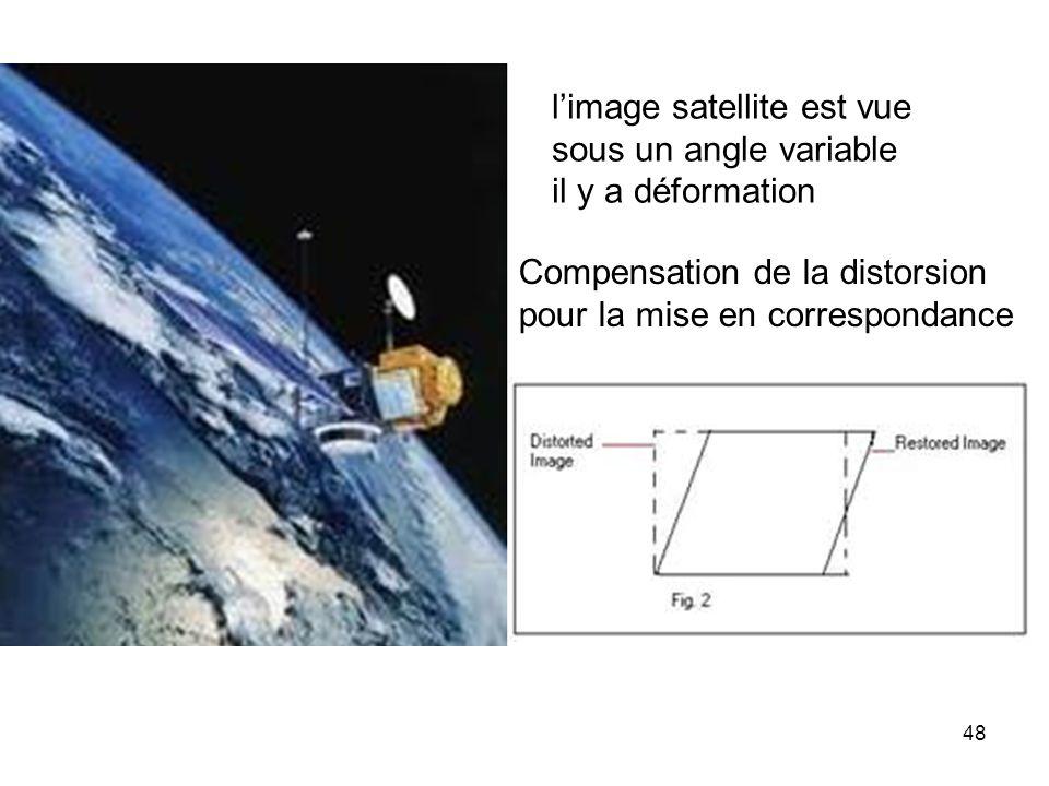 48 Compensation de la distorsion pour la mise en correspondance limage satellite est vue sous un angle variable il y a déformation