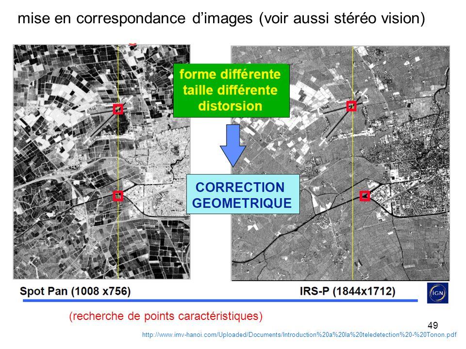 49 http://www.imv-hanoi.com/Uploaded/Documents/Introduction%20a%20la%20teledetection%20-%20Tonon.pdf (recherche de points caractéristiques) mise en co