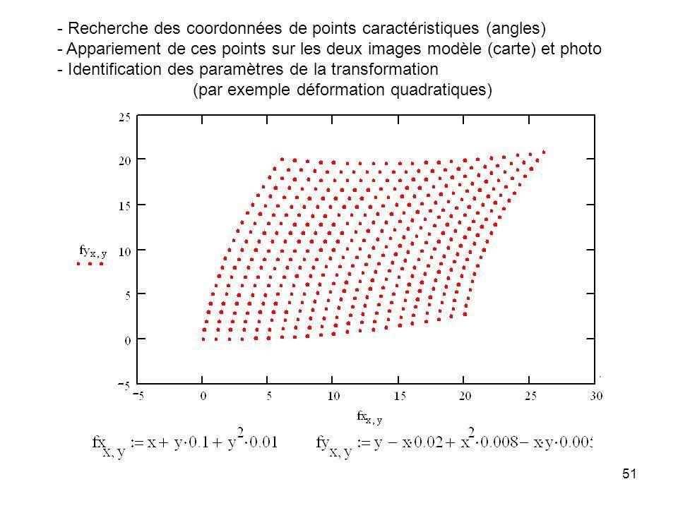51 - Recherche des coordonnées de points caractéristiques (angles) - Appariement de ces points sur les deux images modèle (carte) et photo - Identific