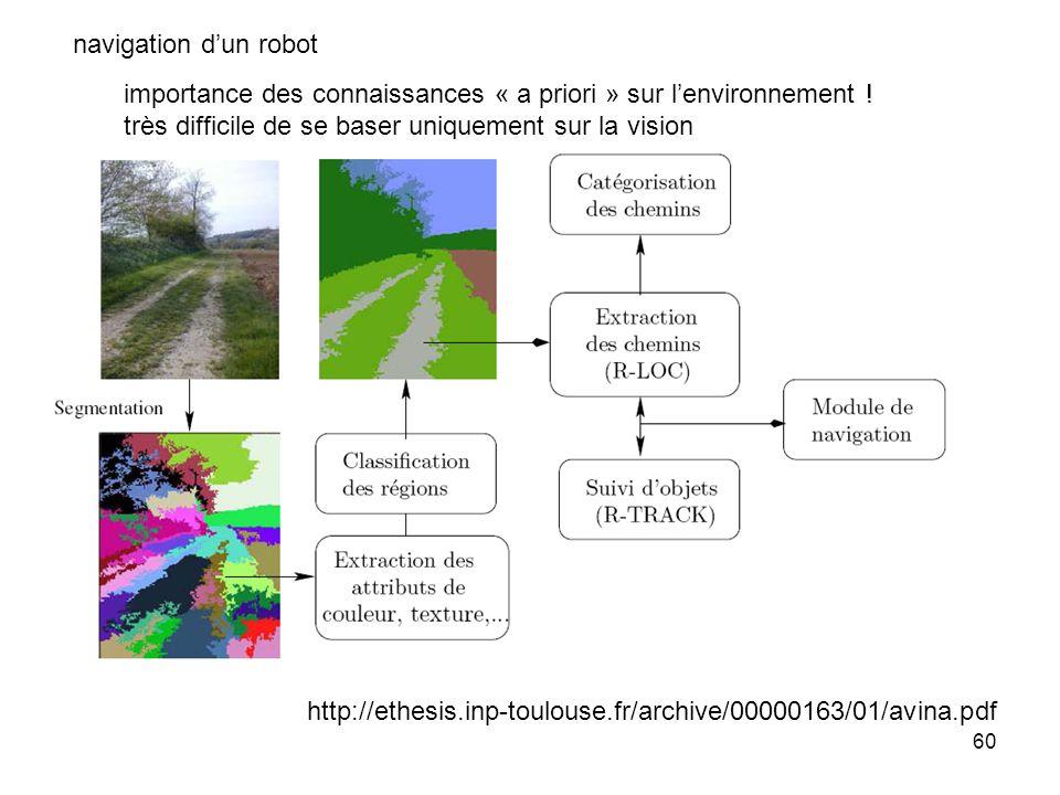 60 navigation dun robot importance des connaissances « a priori » sur lenvironnement ! très difficile de se baser uniquement sur la vision http://ethe
