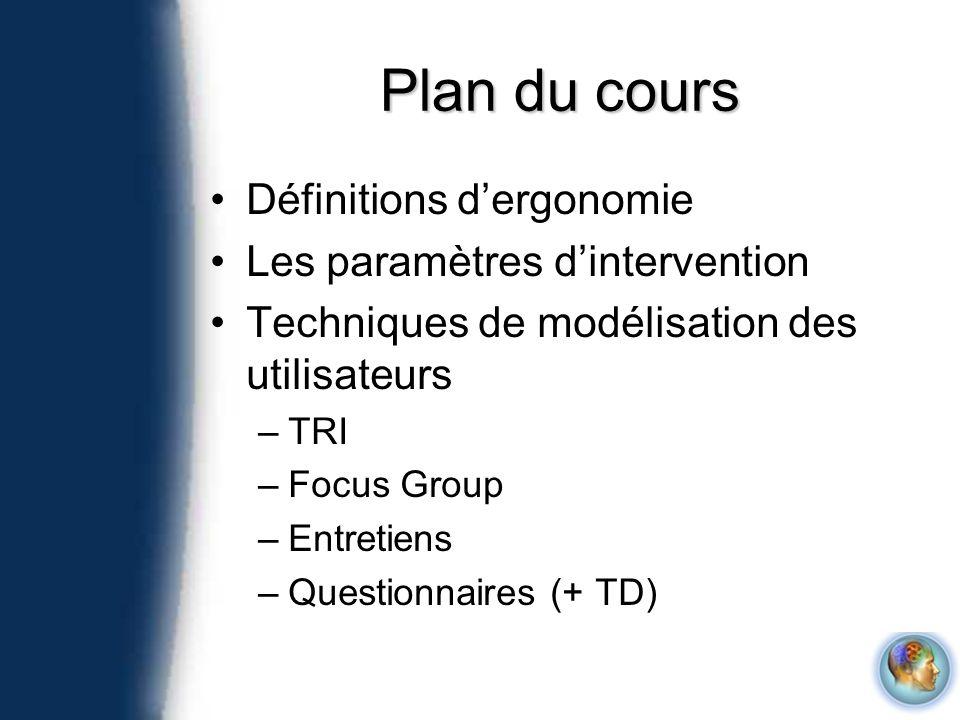 Plan du cours Définitions dergonomie Les paramètres dintervention Techniques de modélisation des utilisateurs –TRI –Focus Group –Entretiens –Questionn