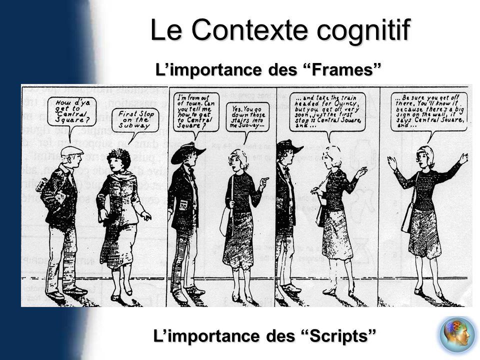 Le Contexte cognitif Limportance des Frames Limportance des Scripts