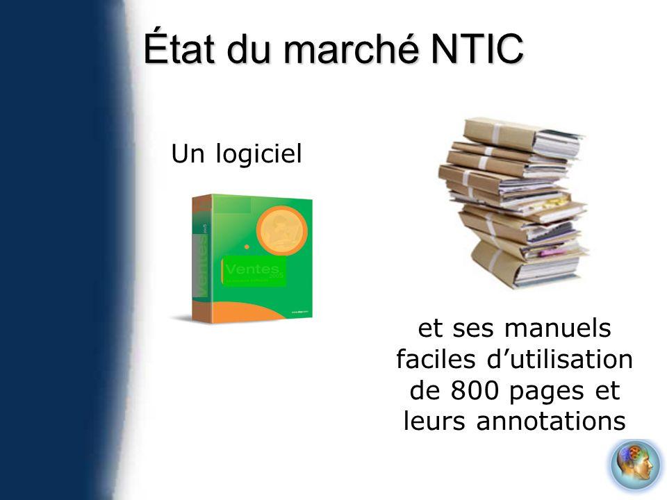 Un logiciel et ses manuels faciles dutilisation de 800 pages et leurs annotations État du marché NTIC
