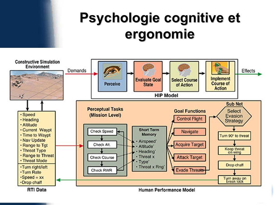 Psychologie cognitive et ergonomie