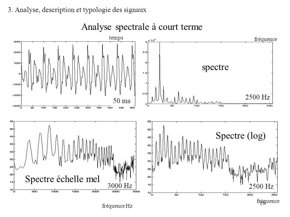 16 Analyse spectrale à court terme spectre Spectre (log) temps Spectre échelle mel fréquence fréquence Hz 2500 Hz 50 ms 2500 Hz 3000 Hz 3. Analyse, de