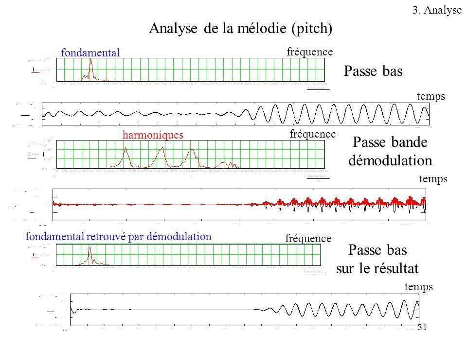 31 Passe bas Passe bande démodulation Passe bas sur le résultat Analyse de la mélodie (pitch) fondamental harmoniques temps fréquence temps fréquence
