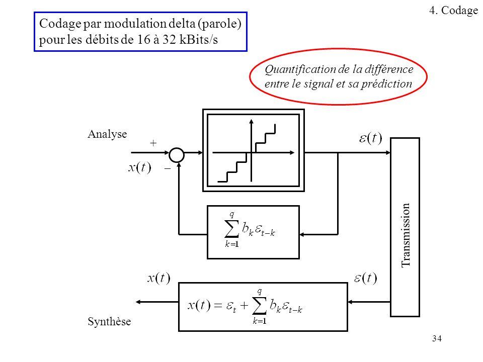 34 Codage par modulation delta (parole) pour les débits de 16 à 32 kBits/s Quantification de la différence entre le signal et sa prédiction + _ Transm