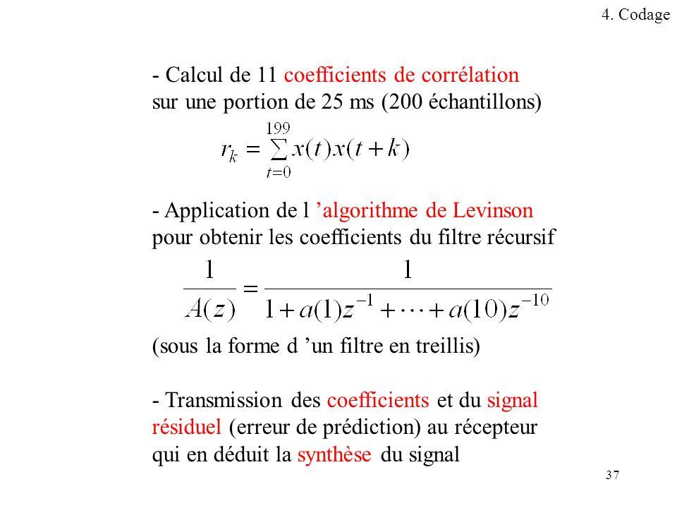 37 - Calcul de 11 coefficients de corrélation sur une portion de 25 ms (200 échantillons) - Application de l algorithme de Levinson pour obtenir les c