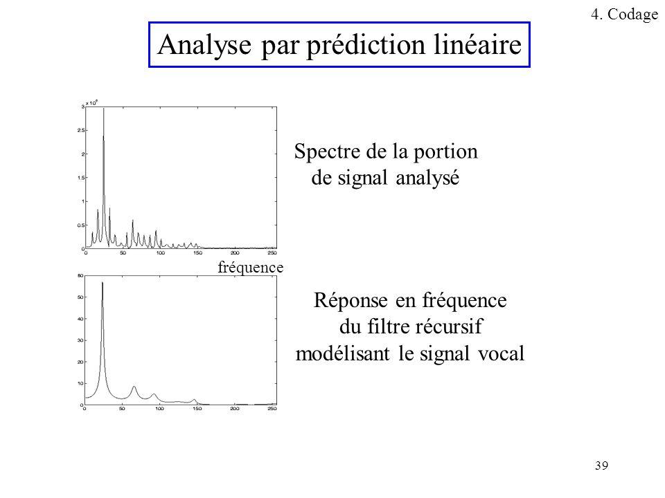 39 Spectre de la portion de signal analysé Réponse en fréquence du filtre récursif modélisant le signal vocal Analyse par prédiction linéaire fréquenc