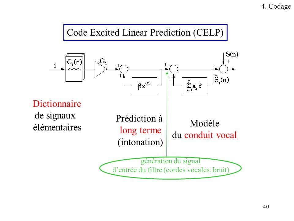 40 Code Excited Linear Prediction (CELP) Dictionnaire de signaux élémentaires Prédiction à long terme (intonation) Modèle du conduit vocal génération