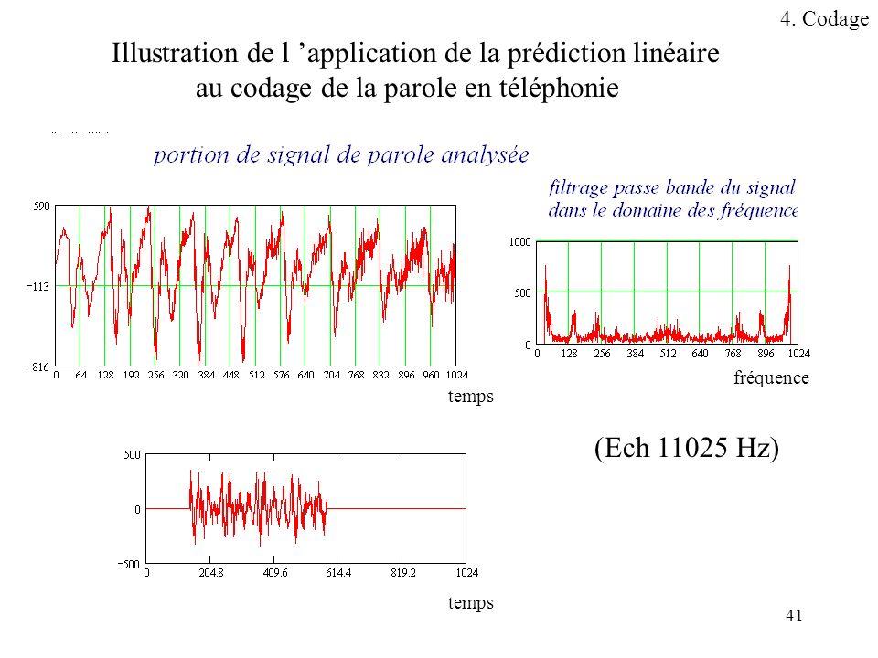 41 (Ech 11025 Hz) temps fréquence Illustration de l application de la prédiction linéaire au codage de la parole en téléphonie 4. Codage