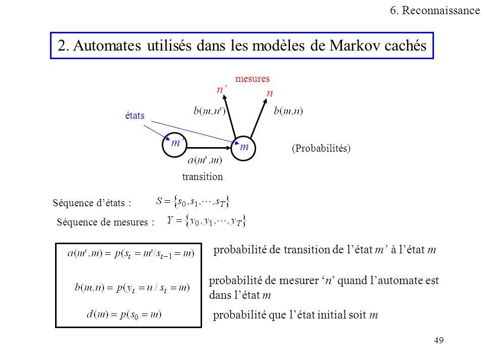 49 transition mesures 2. Automates utilisés dans les modèles de Markov cachés Séquence détats : Séquence de mesures : (Probabilités) états n n m m pro