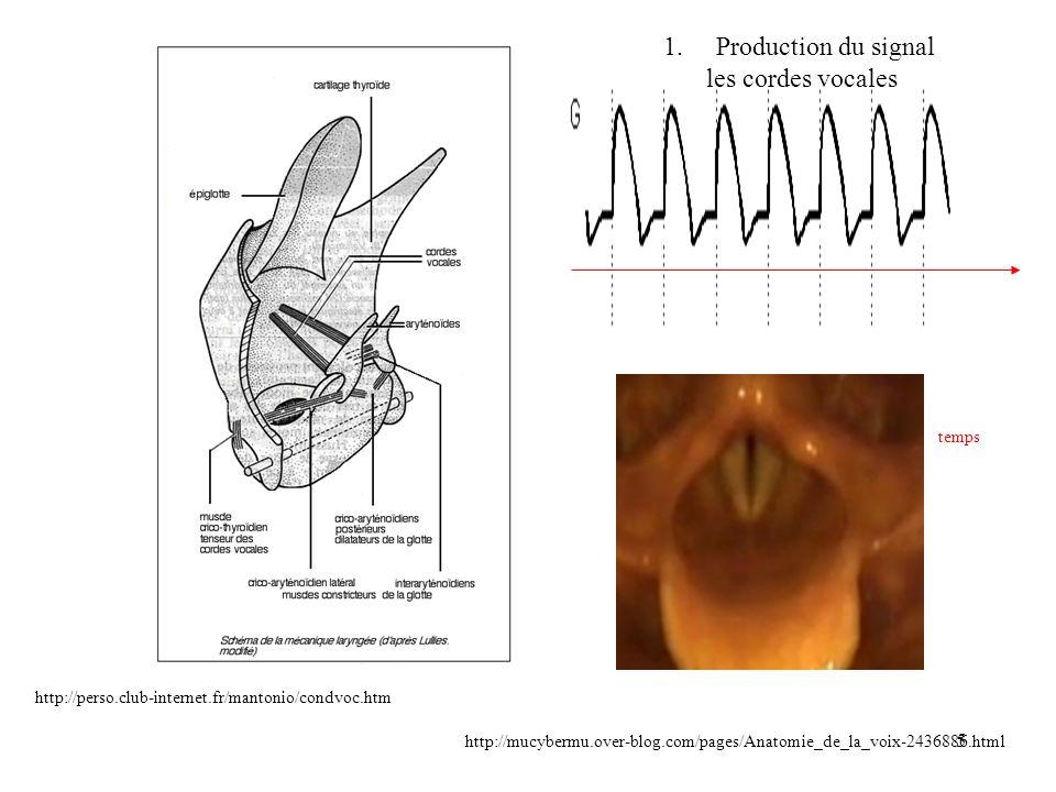 36 Analyse par prédiction linéaire Canal vocal Impusions (cordes vocales) Bruit (pour les fricatives) Signal Synthétique Filtre récursif évoluant « lentement » au cours du temps et dont la réponse en fréquence est celle du spectre à court terme 4.