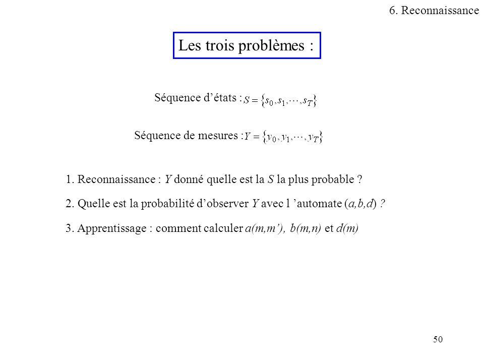 50 Les trois problèmes : 1. Reconnaissance : Y donné quelle est la S la plus probable ? 2. Quelle est la probabilité dobserver Y avec l automate (a,b,