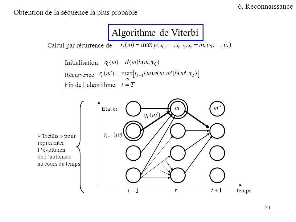 51 Algorithme de Viterbi Calcul par récurrence de Initialisation Récurrence Fin de lalgorithme Obtention de la séquence la plus probable temps Etat m