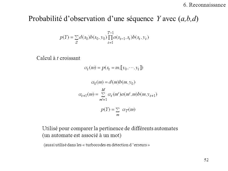 52 Probabilité dobservation dune séquence Y avec (a,b,d) Calcul à t croissant Utilisé pour comparer la pertinence de différents automates (un automate