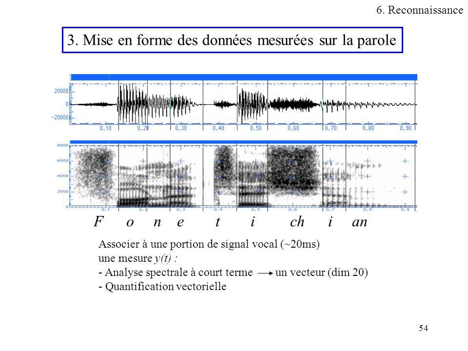 54 3. Mise en forme des données mesurées sur la parole Associer à une portion de signal vocal (~20ms) une mesure y(t) : - Analyse spectrale à court te