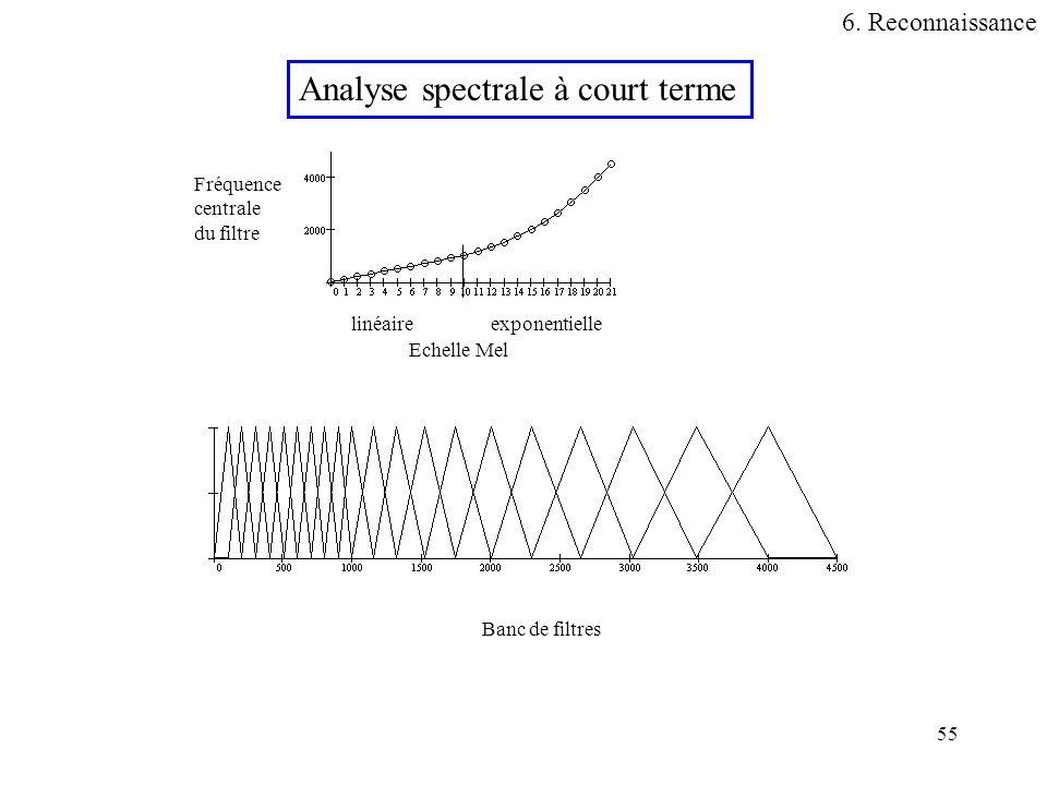 55 Analyse spectrale à court terme Echelle Mel linéaireexponentielle Fréquence centrale du filtre Banc de filtres 6. Reconnaissance