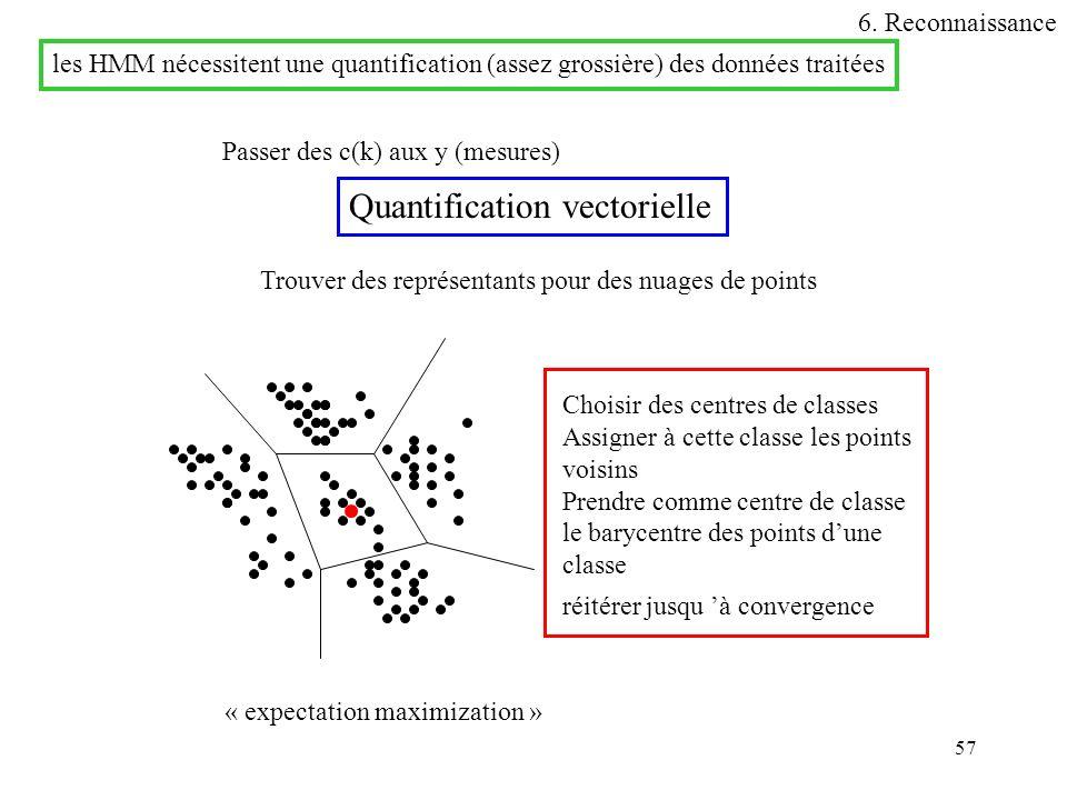 57 Quantification vectorielle Trouver des représentants pour des nuages de points Choisir des centres de classes Assigner à cette classe les points vo
