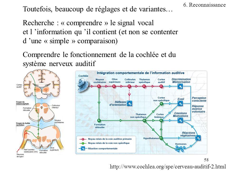 58 Toutefois, beaucoup de réglages et de variantes… Recherche : « comprendre » le signal vocal et l information qu il contient (et non se contenter d