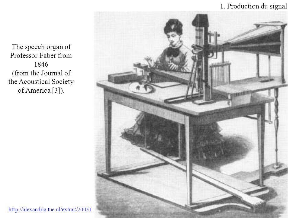 8 vocoders à canaux : reproduire lévolution de lamplitude du signal dans quelques dizaines de bandes spectrales vocoders à formants : trouver les 3 à 5 maxima du spectre à court terme et reproduire ces fréquences avec les amplitudes associées vers les années 1950/1960 : développement de lélectronique vers les années 1960/1970 : développement de linformatique traitement numérique et beaucoup plus de souplesse, par exemple prédiction linéaire Analyse et Synthèse du Signal Vocal 1.