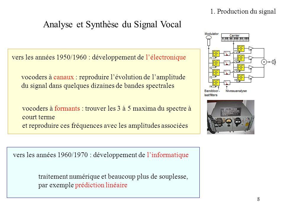 8 vocoders à canaux : reproduire lévolution de lamplitude du signal dans quelques dizaines de bandes spectrales vocoders à formants : trouver les 3 à