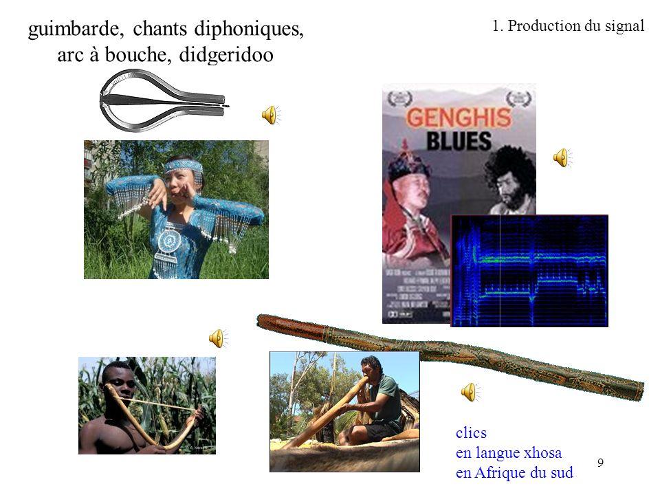 9 guimbarde, chants diphoniques, arc à bouche, didgeridoo clics en langue xhosa en Afrique du sud 1. Production du signal