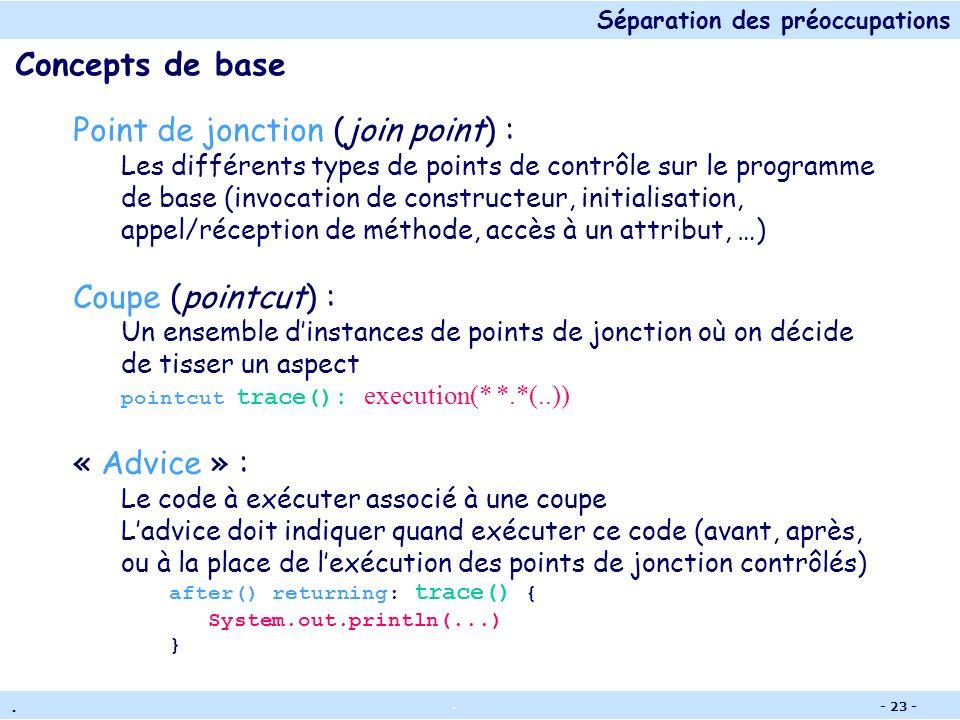 Séparation des préoccupations.. - 22 - Exemples classiques daspects Synchronisation des méthodes entre classes Appels à distance (Java RMI) Persistanc