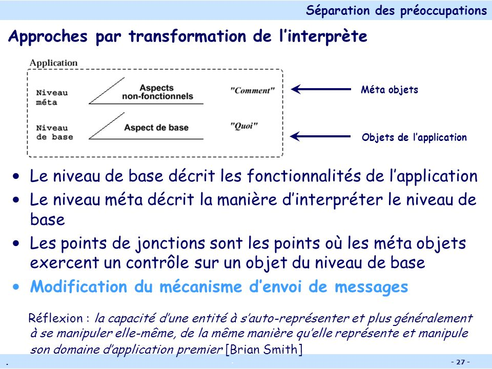 Séparation des préoccupations.. - 26 - Exemple de code généré public aspect TraceAspect { private Display display; pointcut trace() : execution(* *.*(