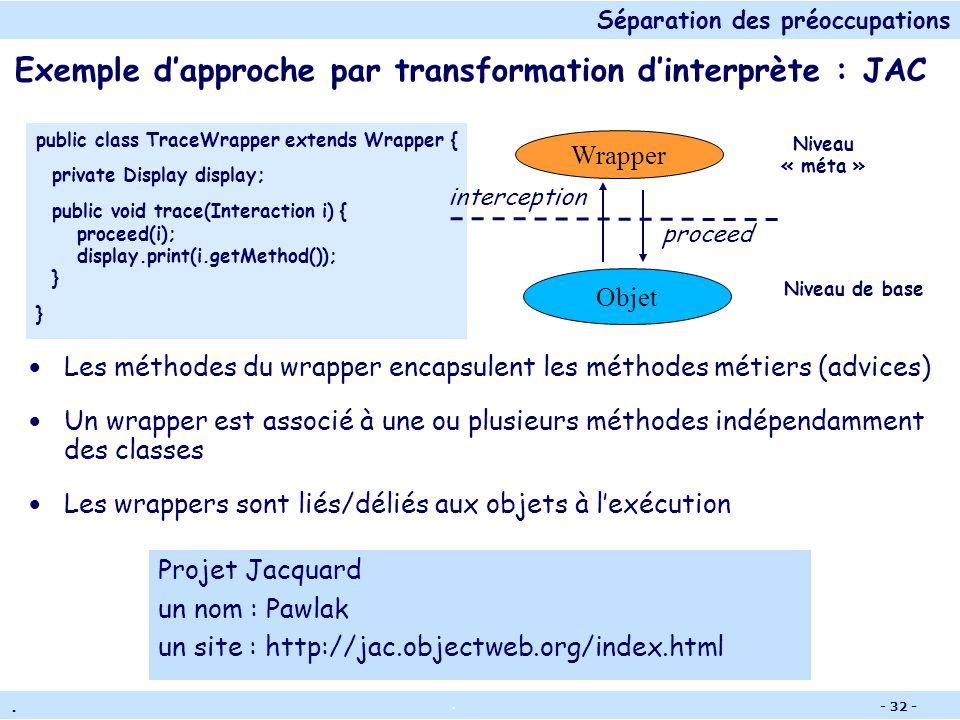 Séparation des préoccupations.. - 31 - Principe de « superimposition » Composition par coopération des méta objets (les filtres)