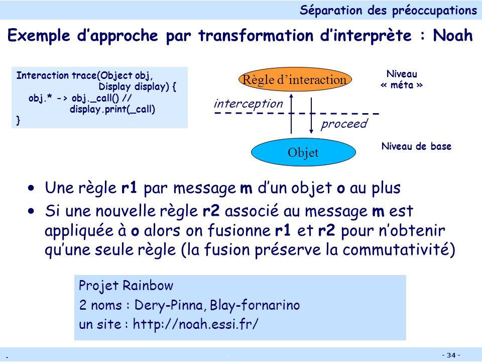 Séparation des préoccupations.. - 33 - Composition des wrappers associés à la même coupe Composition par coopération des méta objets (les wrappers) Pr