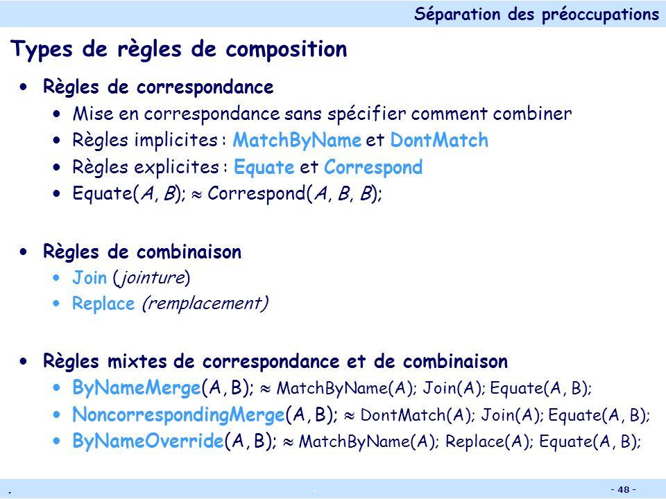 Séparation des préoccupations.. - 47 - Définition de la spec du sujet Paiement Subject: Paiement Operations: print(), getXXX(), setXXX(), insert (...)