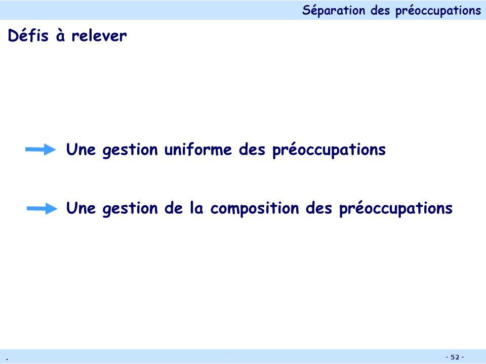 Séparation des préoccupations.. - 51 - SOP vs AOP Composition les sujets se composent pour donner un nouveau sujet les aspects ne se composent quà tra