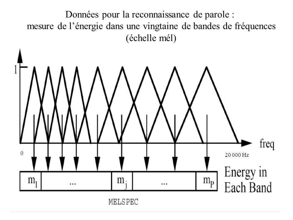 13 Données pour la reconnaissance de parole : mesure de lénergie dans une vingtaine de bandes de fréquences (échelle mél) 0 20 000 Hz