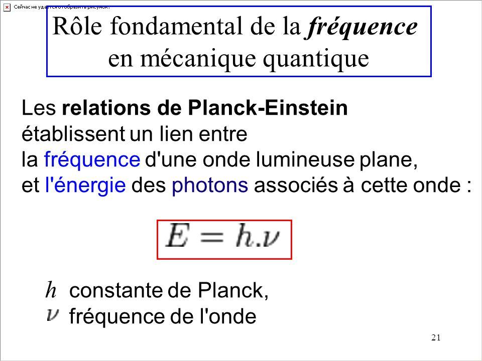 21 Rôle fondamental de la fréquence en mécanique quantique Les relations de Planck-Einstein établissent un lien entre la fréquence d'une onde lumineus