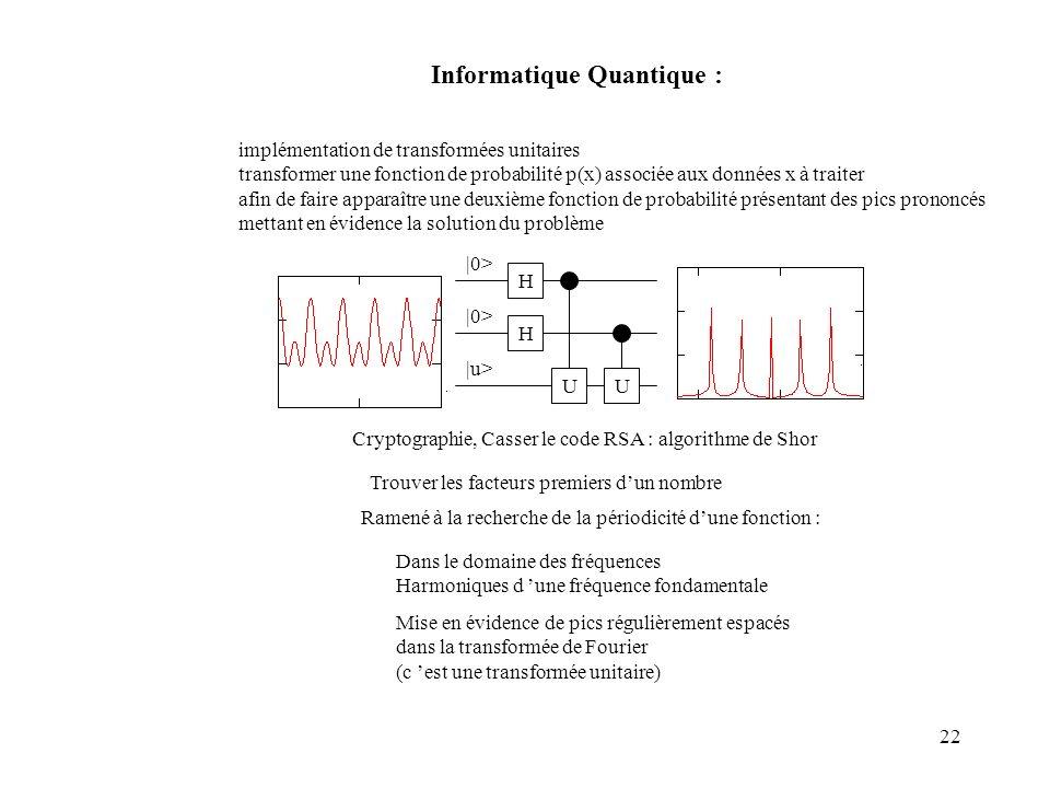 22 implémentation de transformées unitaires transformer une fonction de probabilité p(x) associée aux données x à traiter afin de faire apparaître une