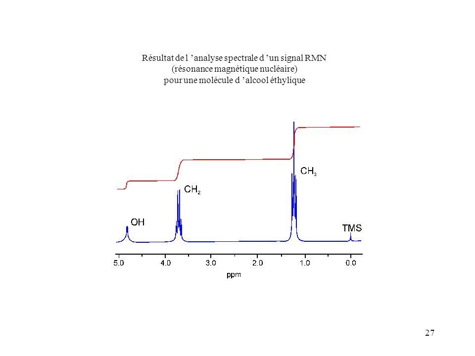 27 Résultat de l analyse spectrale d un signal RMN (résonance magnétique nucléaire) pour une molécule d alcool éthylique