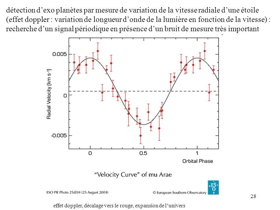 28 détection dexo planètes par mesure de variation de la vitesse radiale dune étoile (effet doppler : variation de longueur donde de la lumière en fon